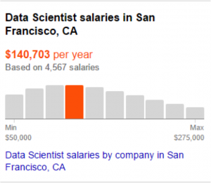 Try These Machine Learning Engineer Salary San Diego
