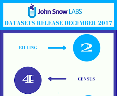 Shaping The Future of Health with Datasets – John Snow Labs' December Data Catalog