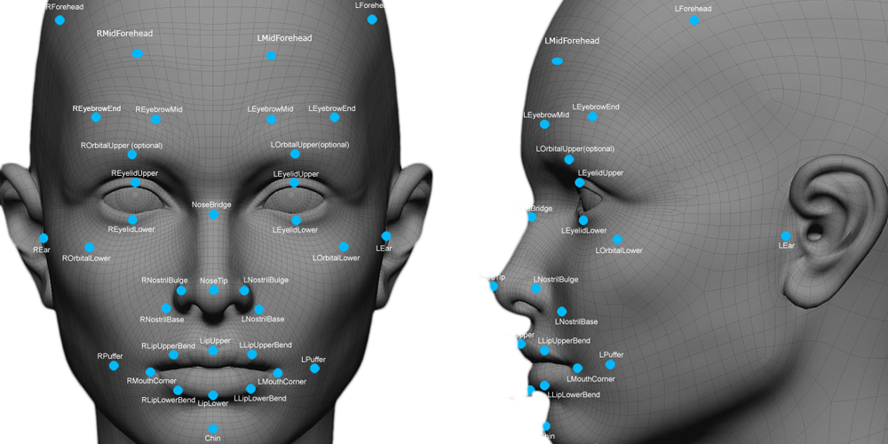 The Math behind Face Recognition