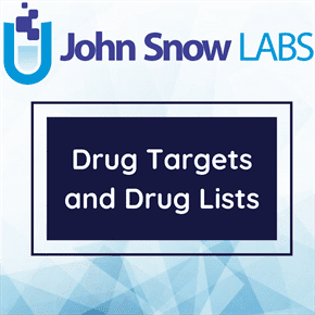 Drug Targets and Drug Lists