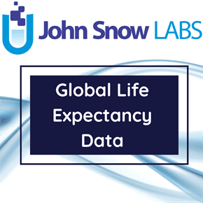 Global Life Expectancy Data