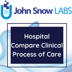 Hospital Compare Clinical Process of Care Data Package