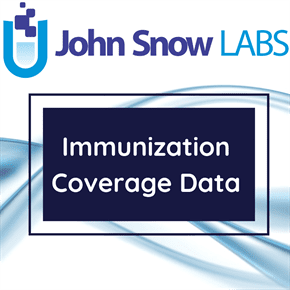 CDC Immunization Coverage 19 to 35 Months 2011 to 2014