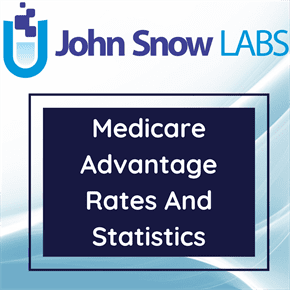 Medicare Advantage Rate Statutory Benchmark By Region And County