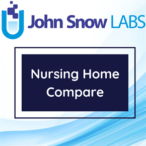 Nursing Home Compare Penalties