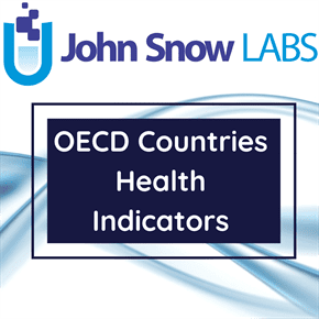 OECD Behavioral Health Risk Factors Exposure Levels
