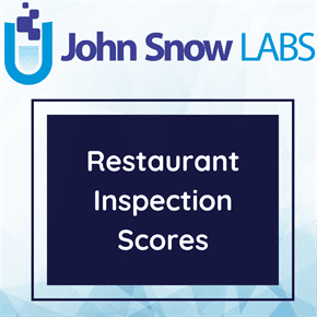 Restaurant Inspection Scores
