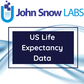 US Life Expectancy 1987 to 2007