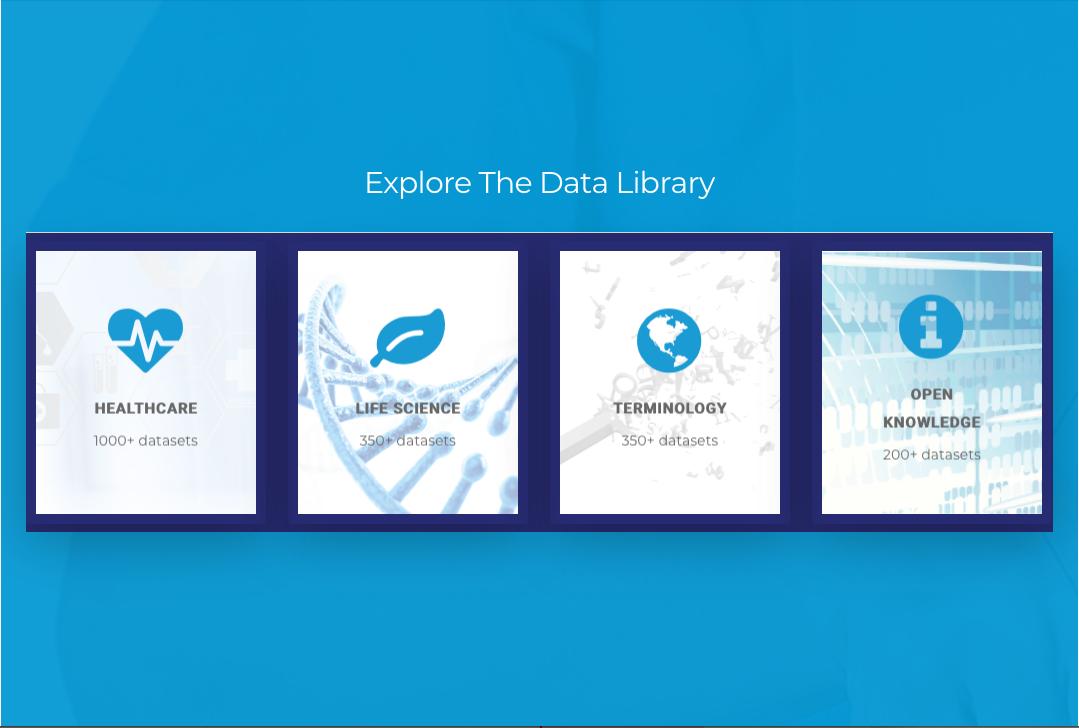 John Snow Labs' Data Market: Data Procedures and Data Quality