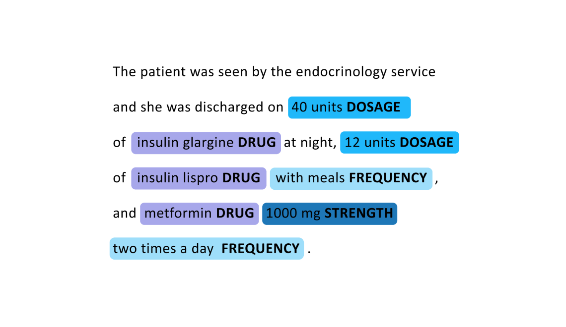 Clinical Entity Recognition